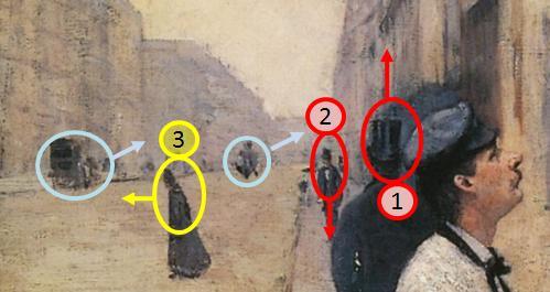 Caillebotte Peintres en bâtiment Passants