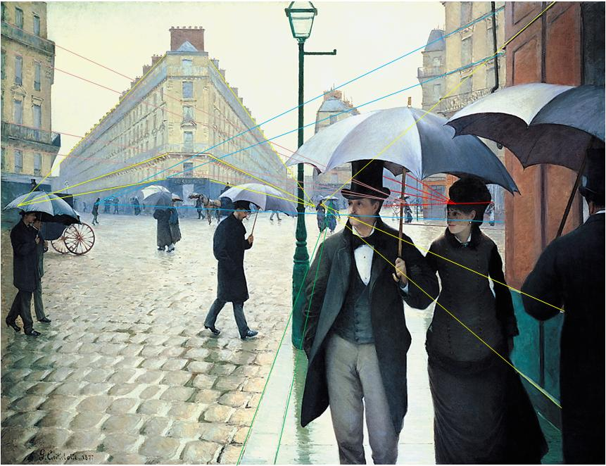 Caillebotte Rue de Paris, temps de pluie Perspective