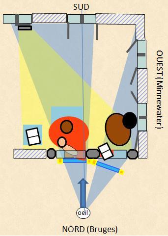 Memling_Maarten_van Nieuwenhove_Plan