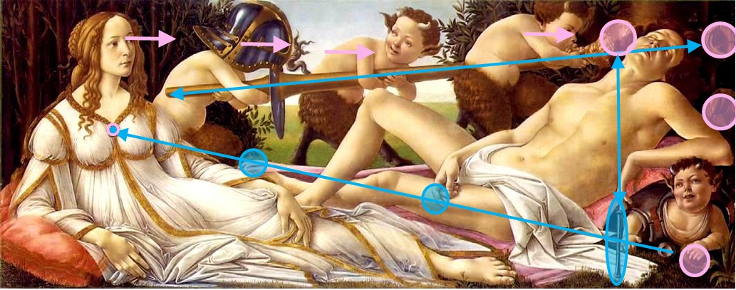 Botticelli_Venus_Mars_Fruit_Renversement_Armes
