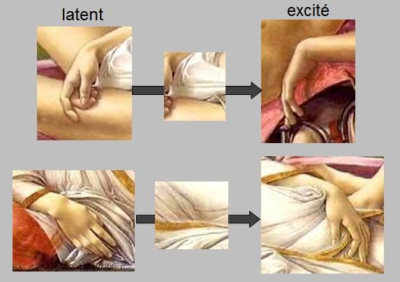 Botticelli_Venus_Mars_Gestes_Tableau des Sexes