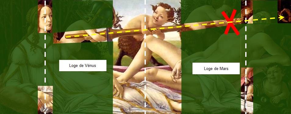 Botticelli_Venus_Mars_Sexe_Loges_Lance