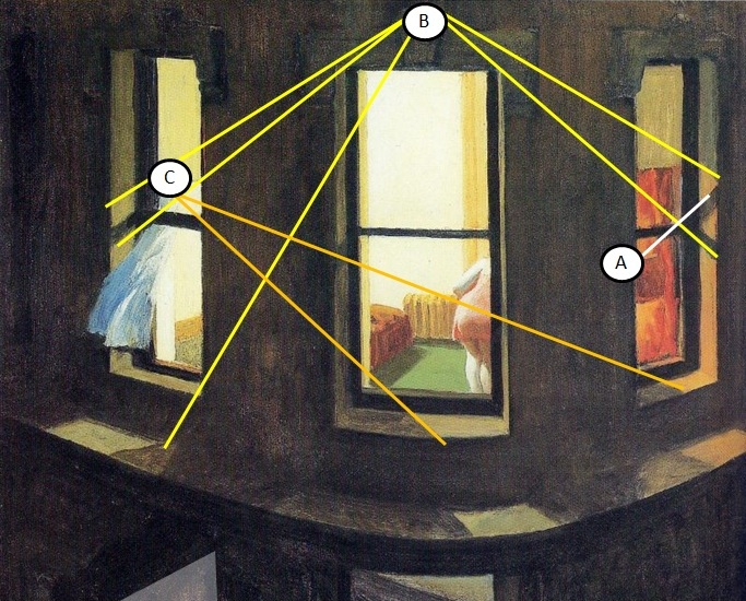 hopper 1928 Night Windows_analyse