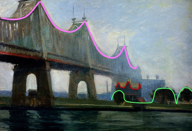 Hopper 1913 Queensborough Bridge_synthese