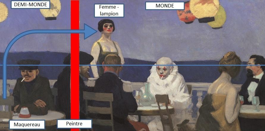 Hopper 1914_Soir_bleu_Monde-Demi-monde