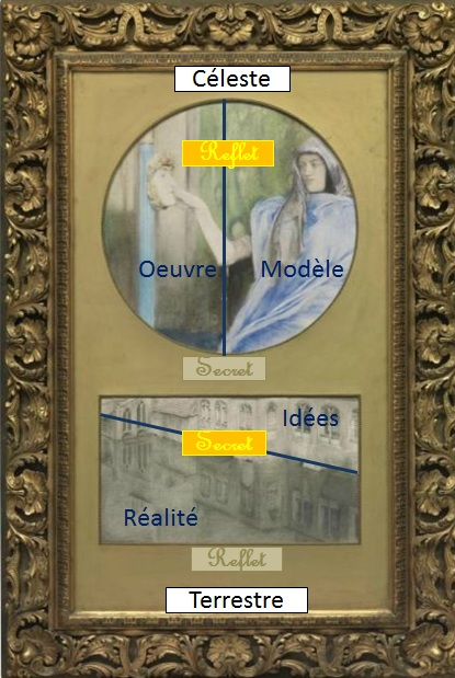 Khnopff_Secret_Reflet_synthese