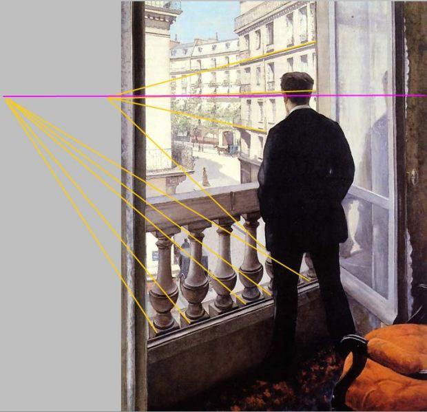 Caillebotte_-_Jeune_homme_à_la_fenetre Perspective