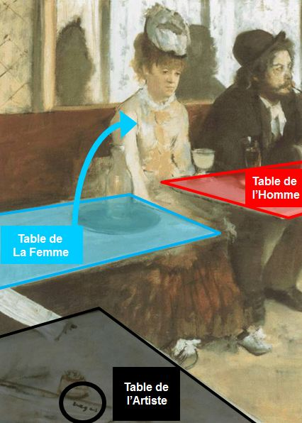 Degas_Absinthe_philo_tables