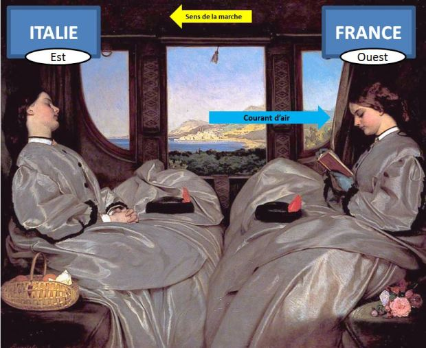 Augustus_Leopold_Egg_-_The_Travelling_Companions_Sens du train