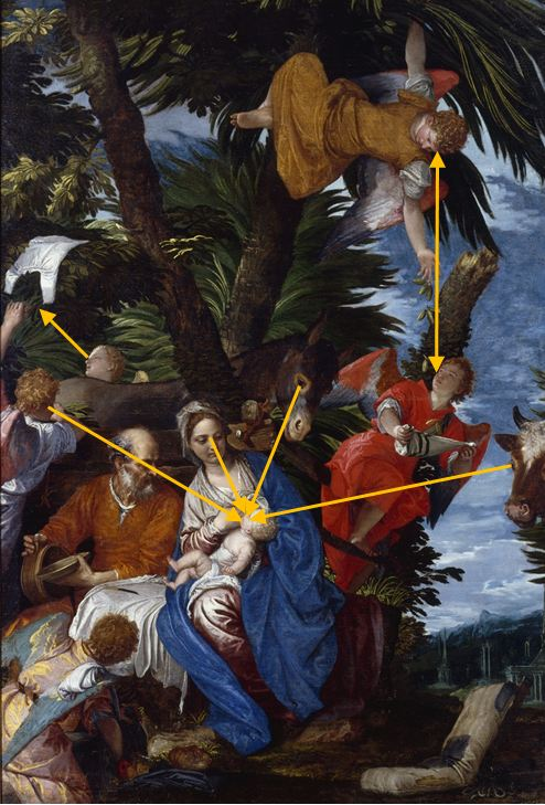 veronese_repos fuite egypte_schema_regards