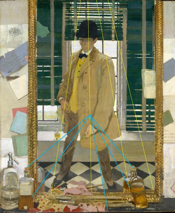 William Orpen 1910 Self-Portrait perspective