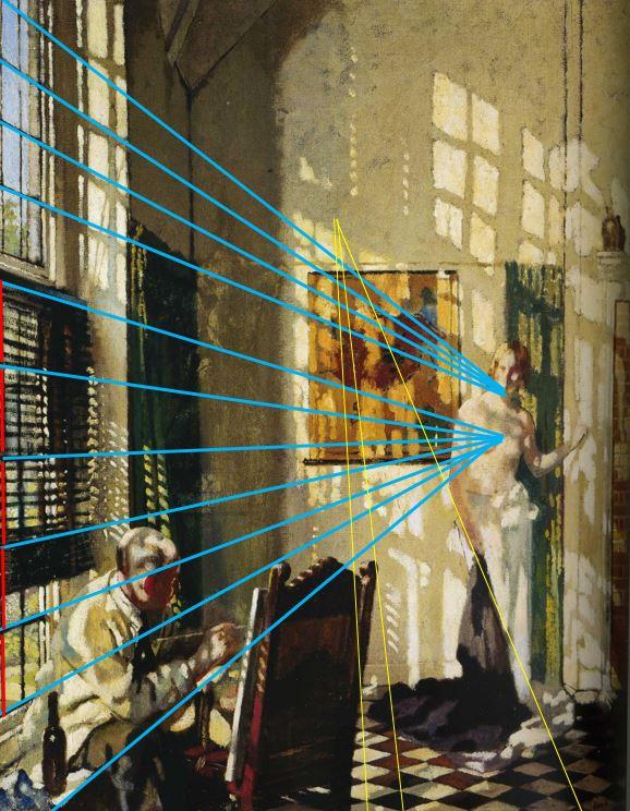 William Orpen, Sunlight, 1925, (Leeds Art Gallery) perspective