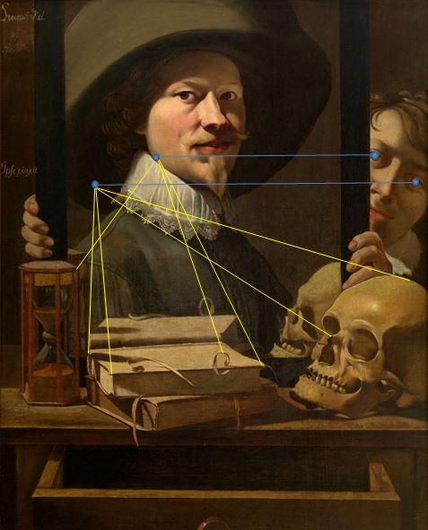 Antoine Steenwinkel - Vanitas, portrait de l artiste, XVIIeme s. Royal Museum of Fine Arts Antwerp schema