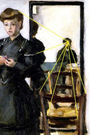 Bonnard Interieur vers 1905, Collection privee schema