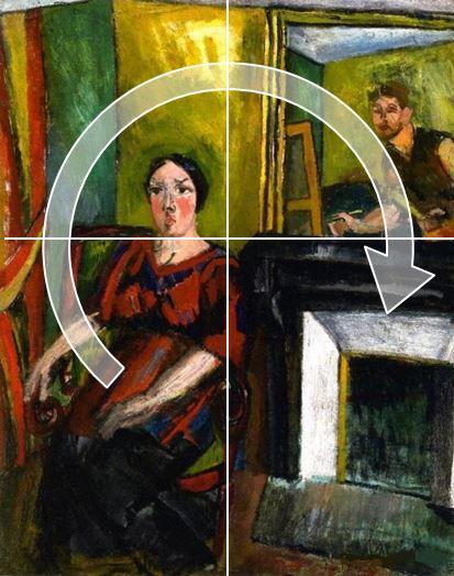 Le Peintre et son Modele, Dufy, 1909, Coll privee schema