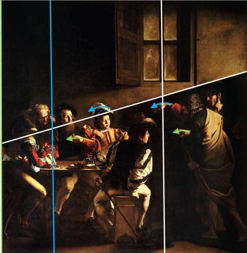 The_Calling_of_Saint_Matthew-Caravaggio_1599-1600_schema3