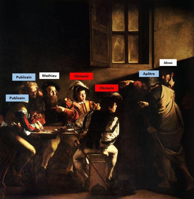The_Calling_of_Saint_Matthew-Caravaggio_1599-1600_schema4