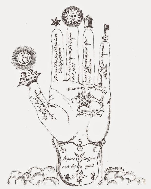 La main alchimique extrait de L'Aurore (p 68) d'Henri de Lintaut - XVII siecle