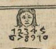 Albertus Magnus Philosophia pauperum 1508 esprit