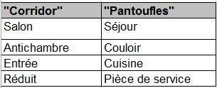 Hoogstratten_Pantoufles_Synthese_enfilades