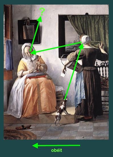 Metsu_Dublin_femme_lisant_Triangle_Hierarchique