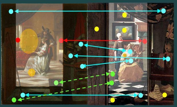 Vermeer Loveletter De Hooch comparaison objets