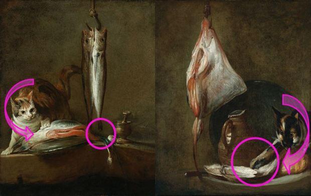 Chardin 1728 Still Life schema