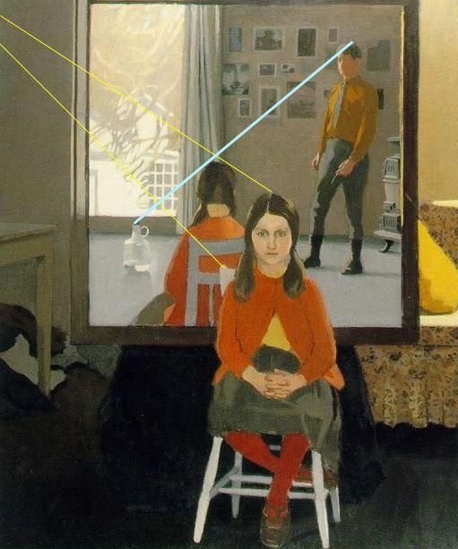 Fairfield Porter The Mirror 1966 schema