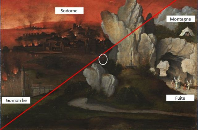 landscape-with-the-destruction-of-sodom-and-gomorraht schema