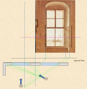 Friedrich Fenetre Droite Atelier Perspective