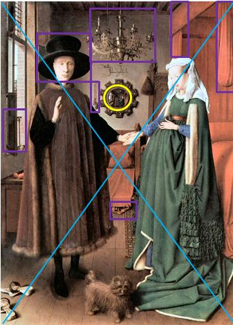 Van Eyck Arnolfini Comparaison Gervex