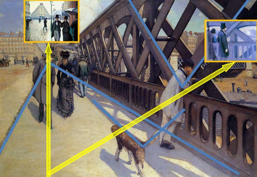 Caillebotte Pont de l'Europe Topographie