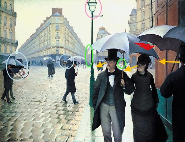 Caillebotte Rue de Paris, temps de pluie Collision