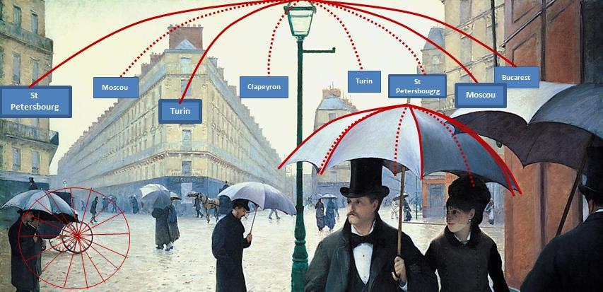 Caillebotte Rue de Paris, temps de pluie Parapluie