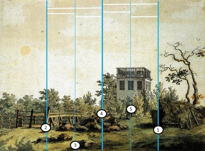 Caspar David Friedrich Belvedere Cinq Portes