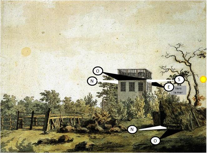 Caspar David Friedrich Belvedere Orientation