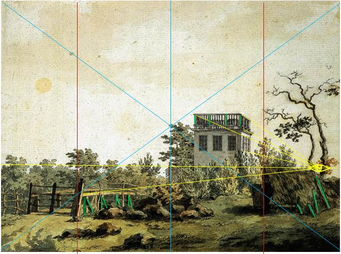 Caspar David Friedrich Belvedere Perspective
