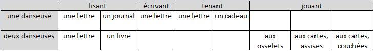 Carrier_Belleuse_Pierre_Danseuse_Combinatoire