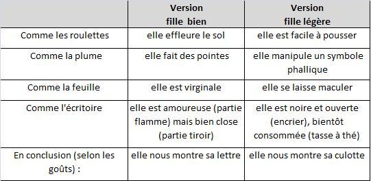 Carrier_Belleuse_Pierre_Danseuse_Comparaison