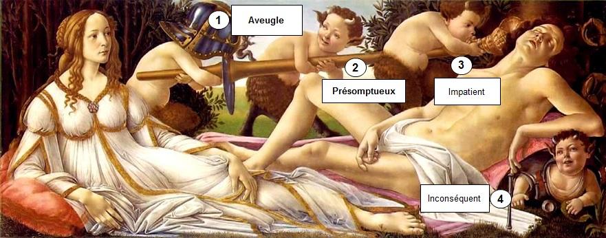 Botticelli_Venus_Mars_Gestes_jeux de gamins