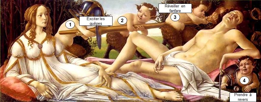 Botticelli_Venus_Mars_Plan_Concerté_Noire_Vision