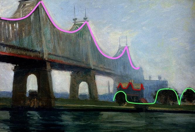 Hopper 1913 Queensborough Bridge_synthese