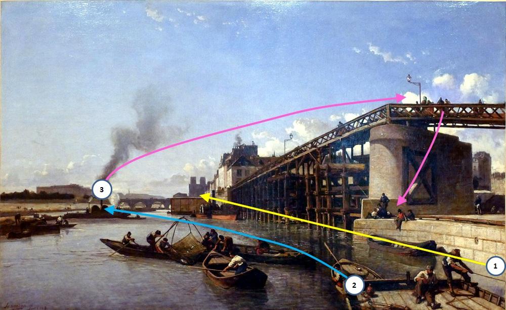 Jongkind Vue de Paris, la Seine, l'Estacade 1853 schema