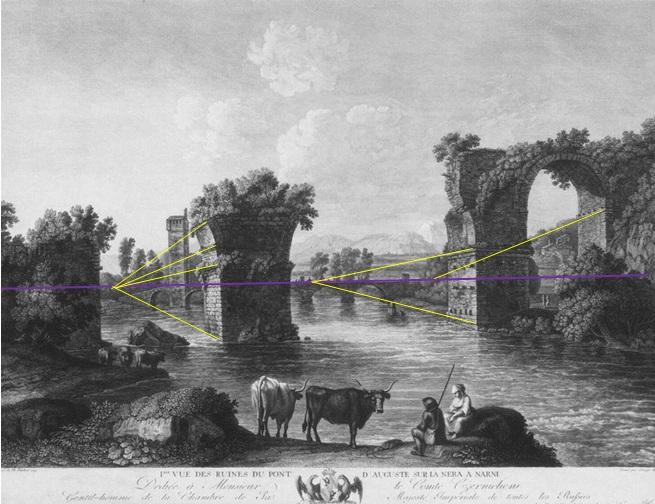 1779-Hackert_Pont de Narni_perspective
