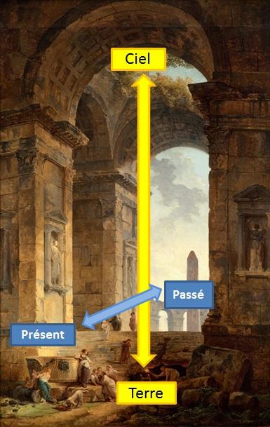 Hubert Robert 1775 _Ruins_with_an_obelisk_in_the_distance schema