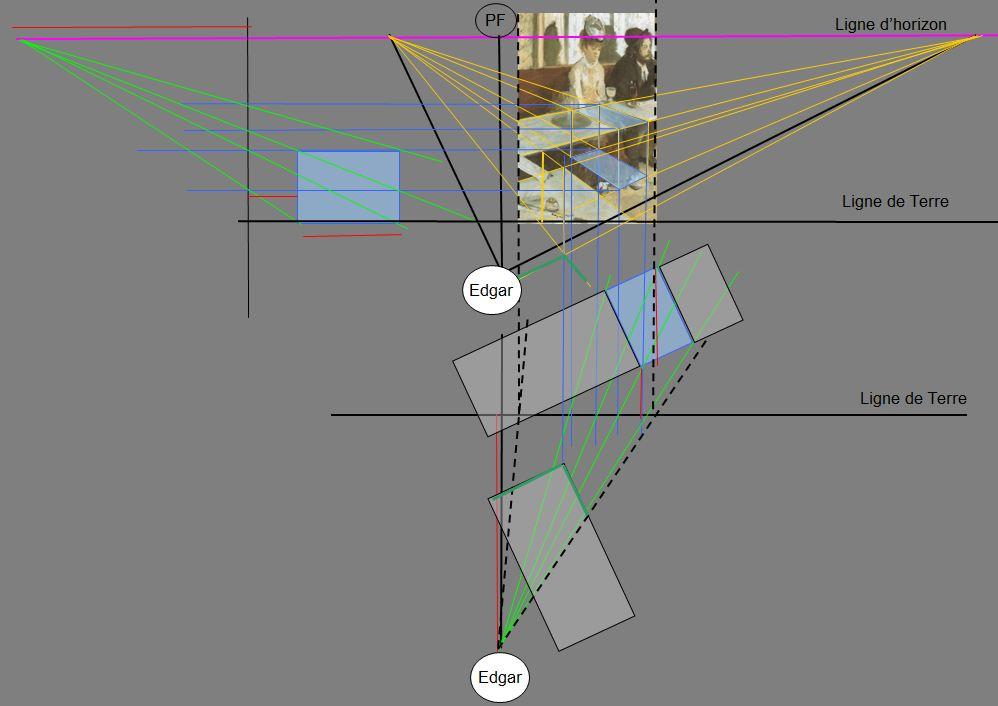 Degas_Absinthe_pespective_reconstruction