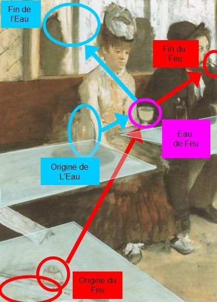 Degas_Absinthe_philo