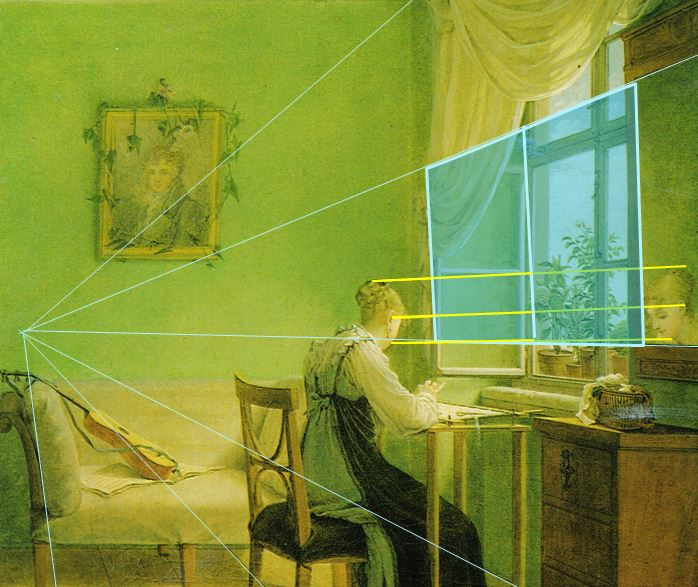 Georg_Friedrich_Kersting_-_Die_Stickerin_1812_perspective
