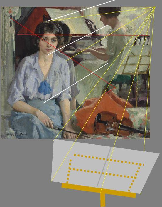 Stanley Cursiter - Musicians (1923) perspective