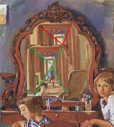 Zinaida Serabriakova  Self Portrait with Children in the Mirror  1917 Private Collection correction